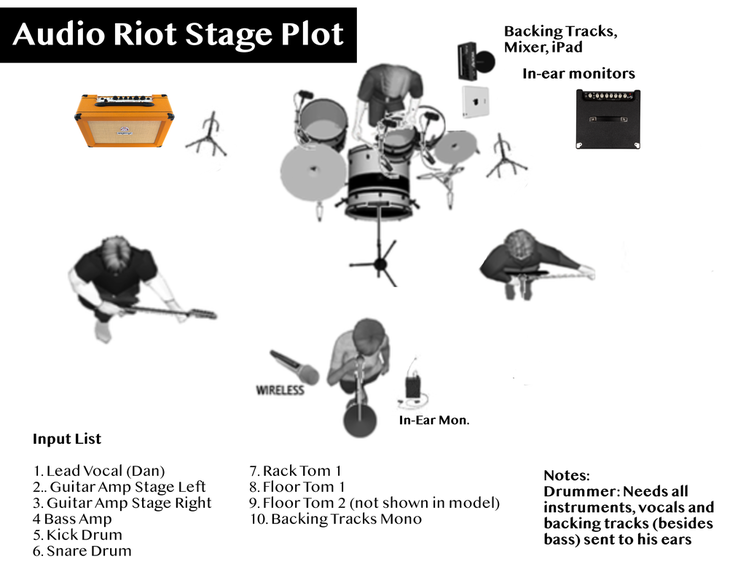 Stage plot audio riot ultimate cover band xp for Stage plot template