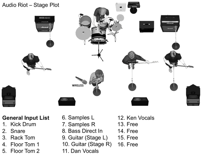 Stage plot audio riot ultimate live band experience for Stage plot template